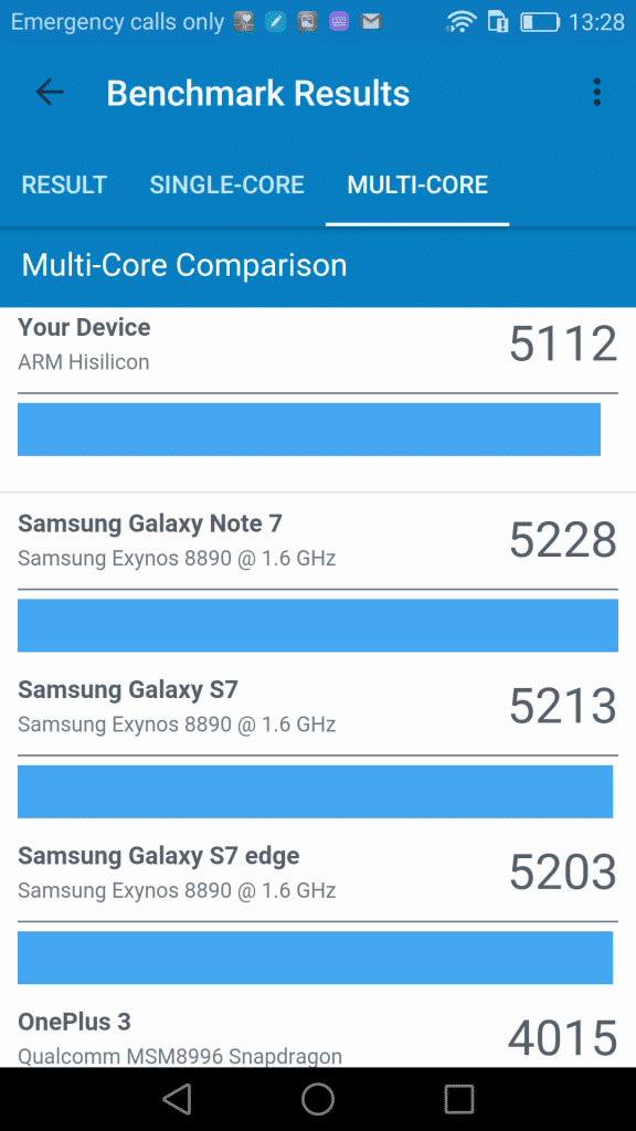 honor-8-benchmarks-4