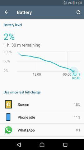 Sony Xperia XZs screenshot - 91mobiles 22