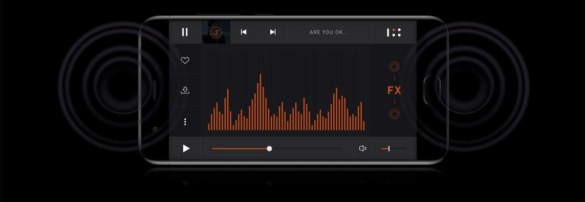 Xiaomi Mi 6 speakers