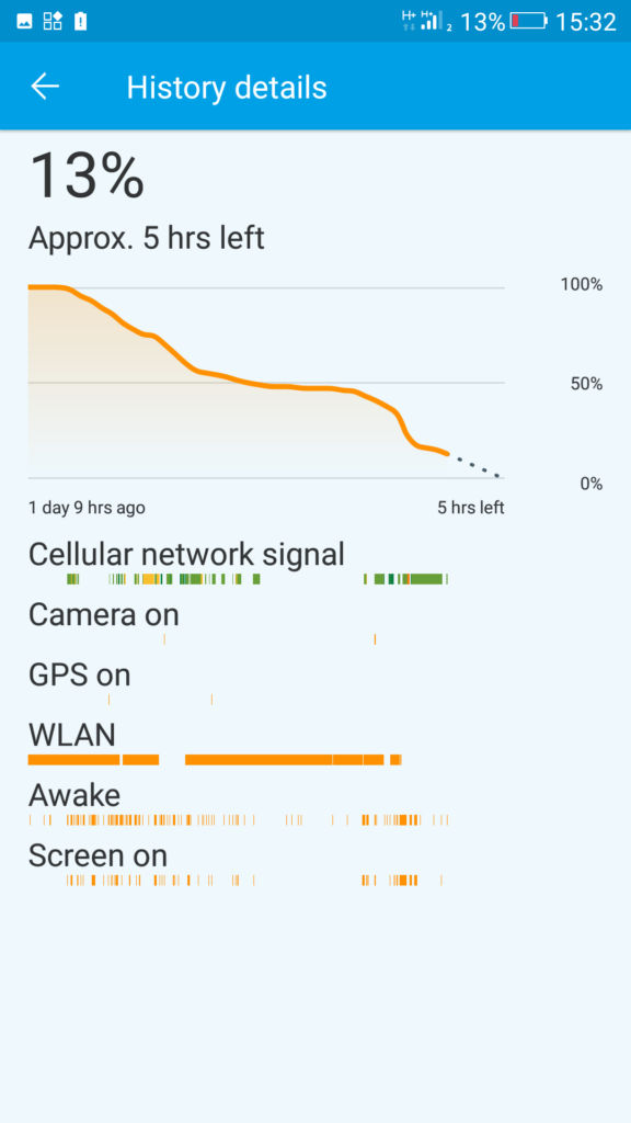 Gionee A1_battery_2