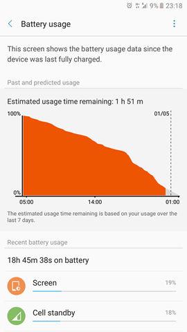 Samsung Galaxy C7 Pro screenshot 91mobiles (8)