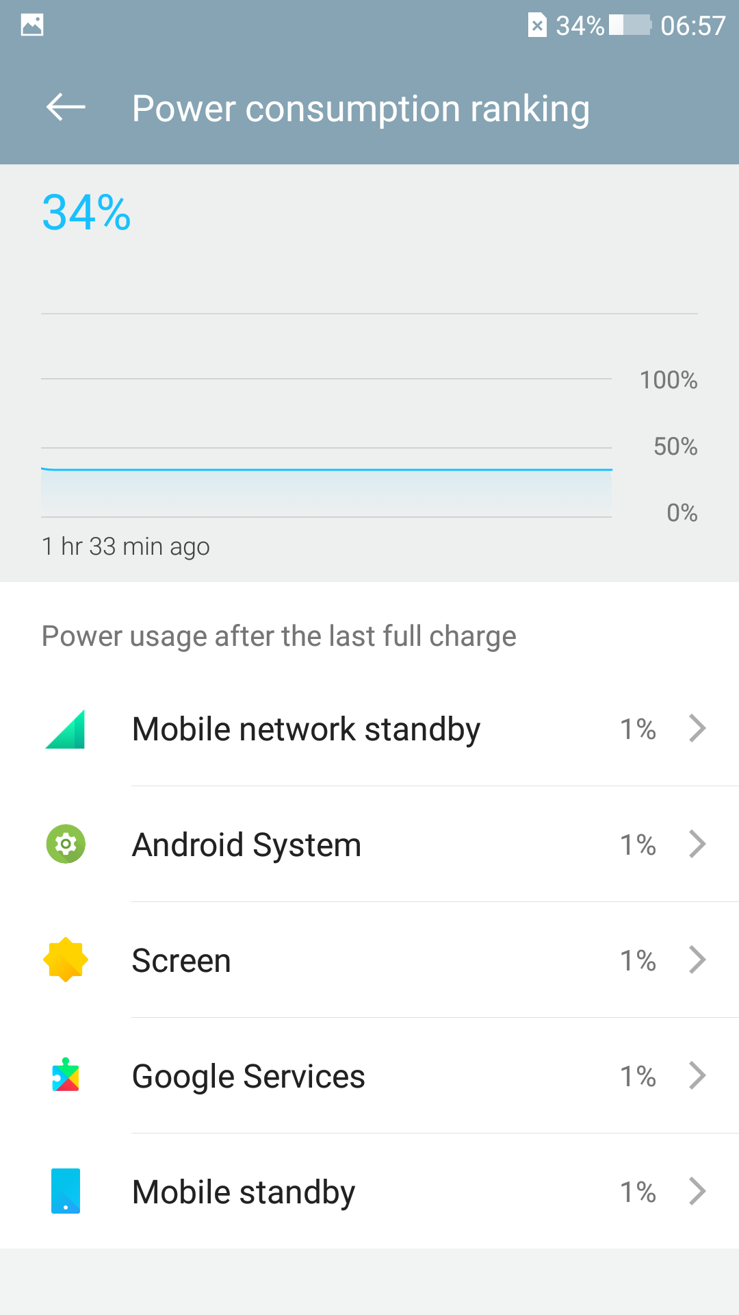 Coolpad Cool Play 6 Battery UI 2