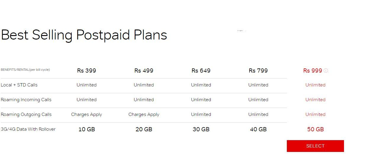 Airtel launches new Rs 999 MyInfinity postpaid plan with 50GB data