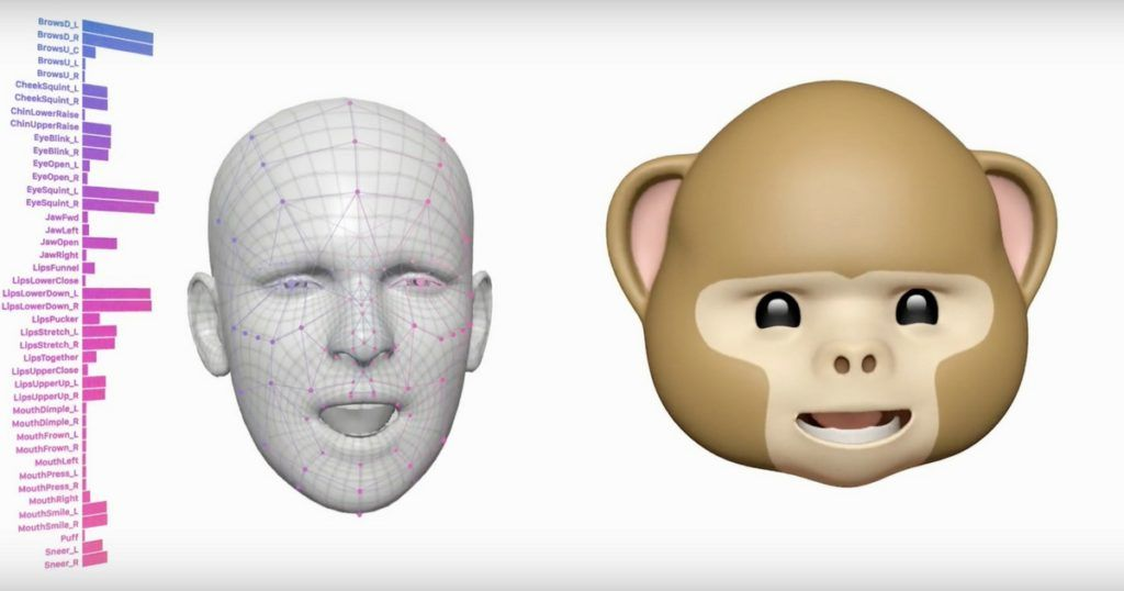 Animoji Featured