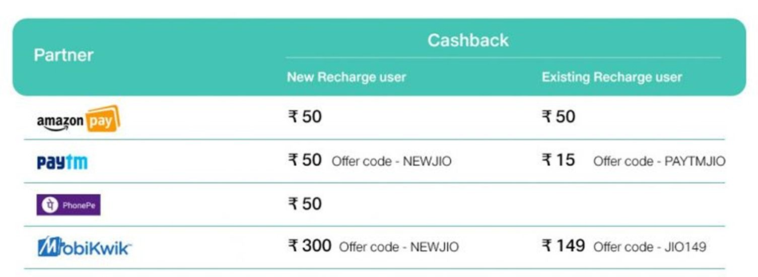 Reliance-Jio-cashback-offers-Dec-2017