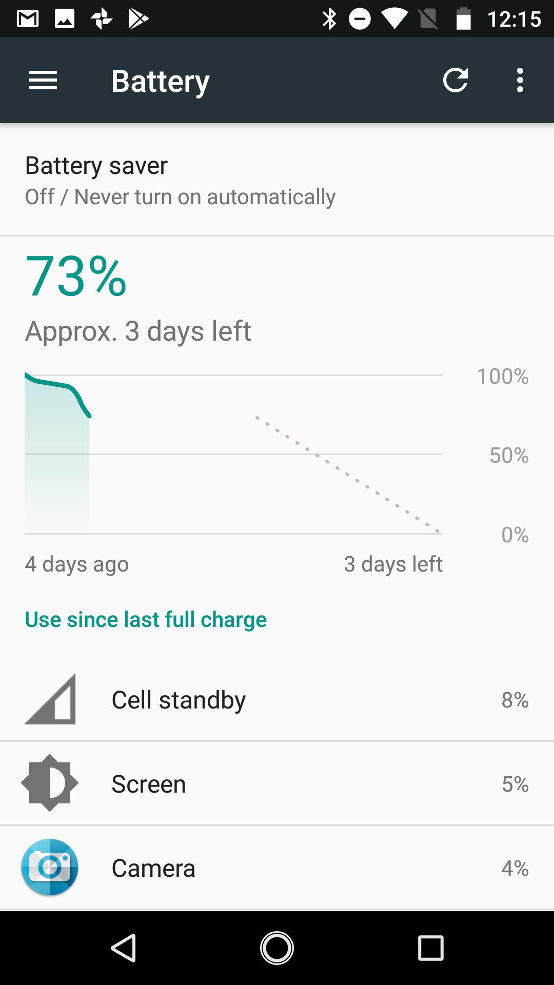 Moto X4 battery 1