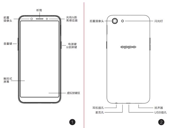 OPPO A83 user manual and renders leaked, rumoured to feature face