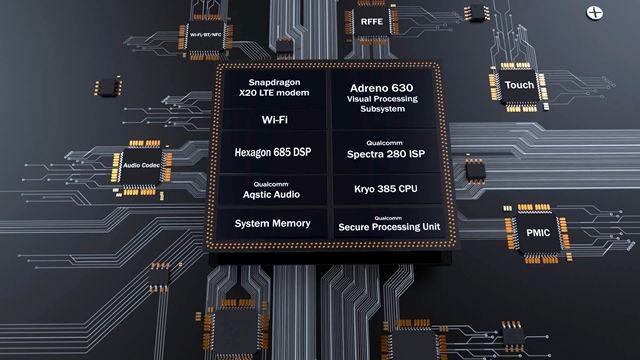 Qualcomm Snapdragon 845 architecture 2