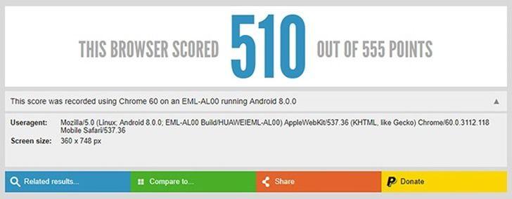 Huawei P20 Pro HTML test