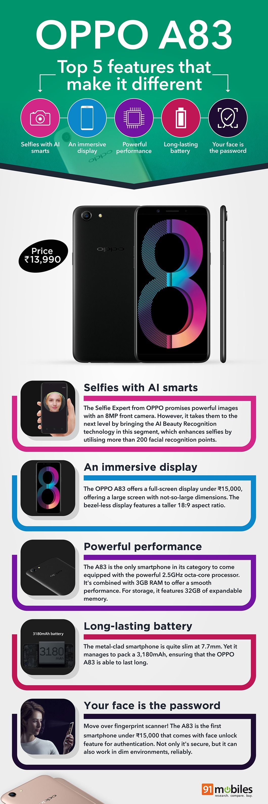 Top 5 features that make the OPPO A83 different [Infographic