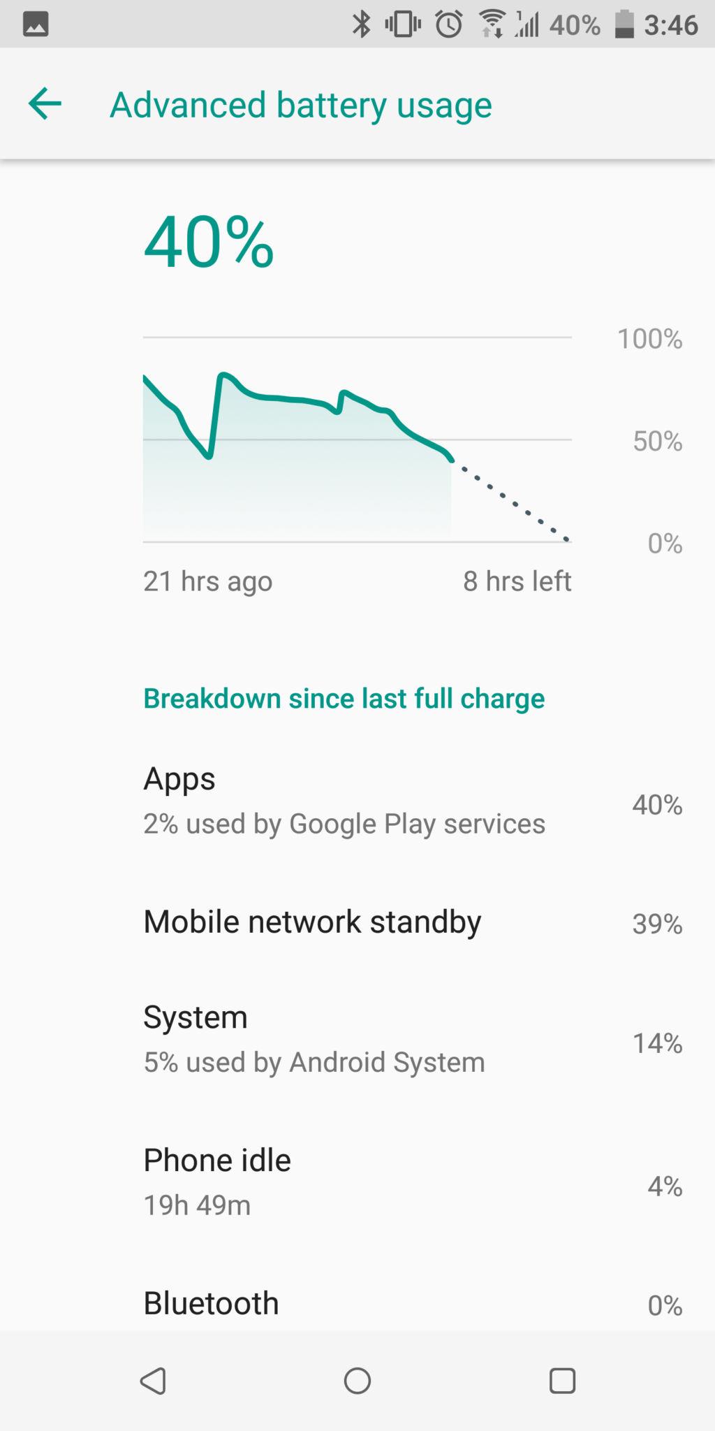 HTC U11+ battery 3