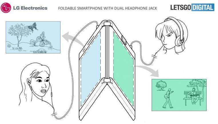 LG Foldable patent 2