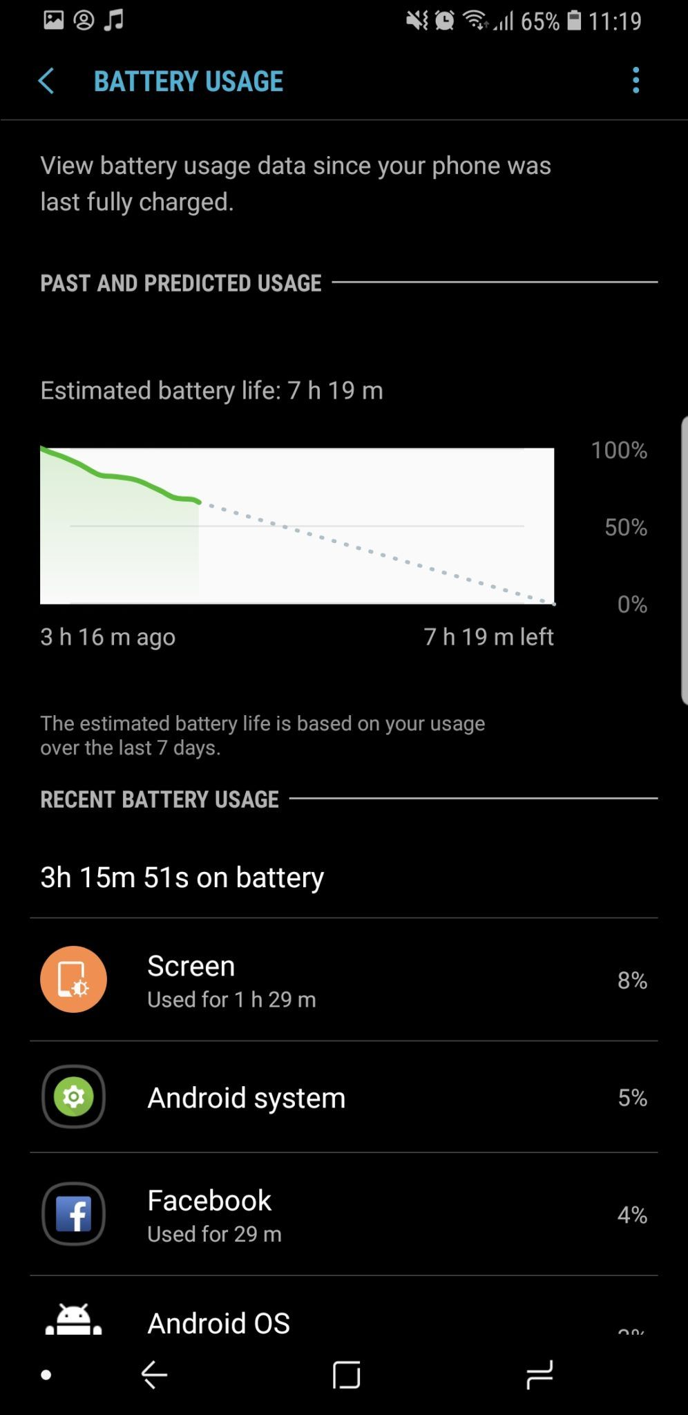 Samsung Galaxy S9 battery 3