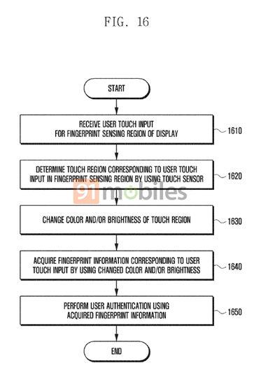 Samsung Under Display patent 1