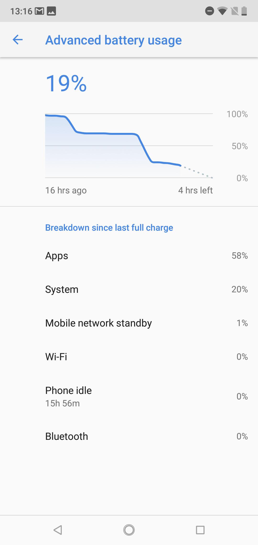 Nokia 6.1 Plus battery 2