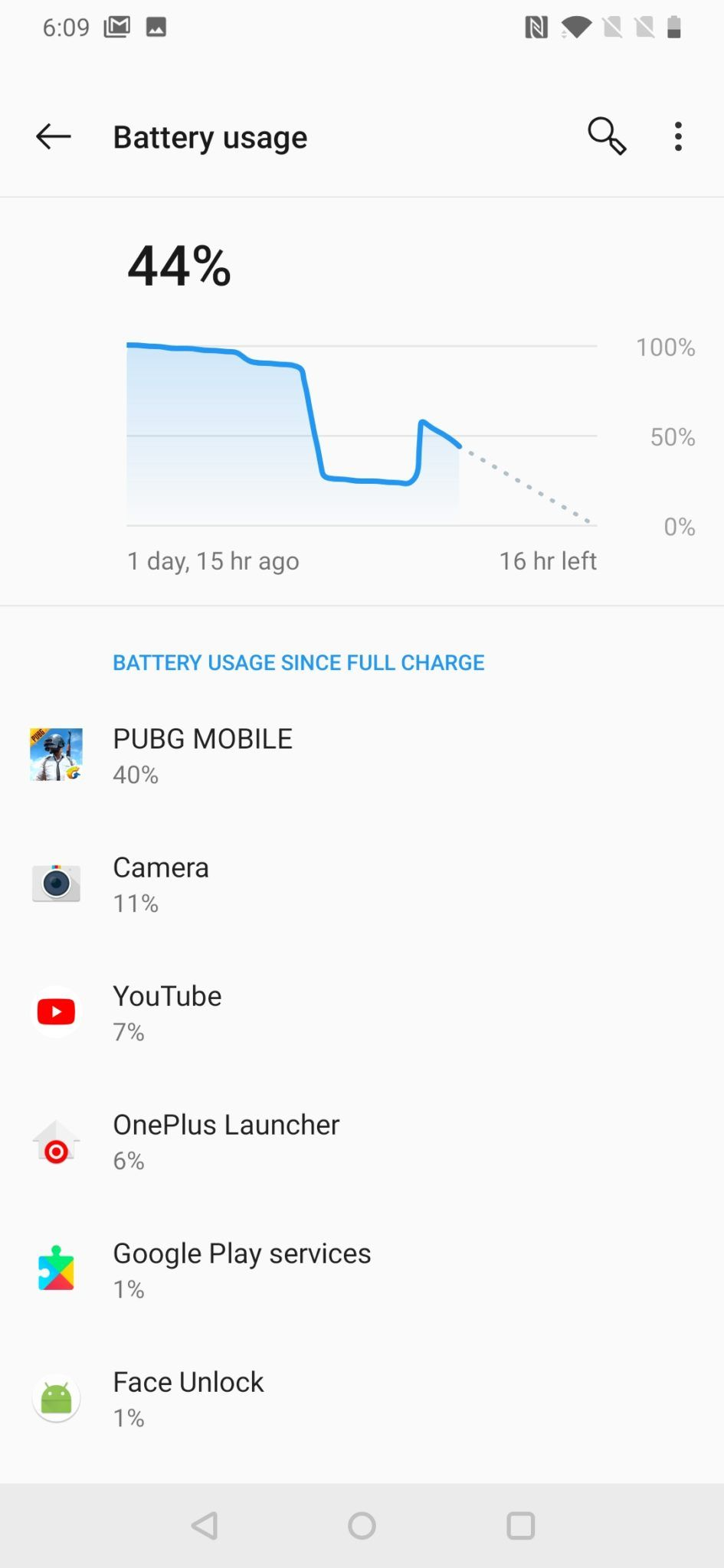 OnePlus 6T battery 3