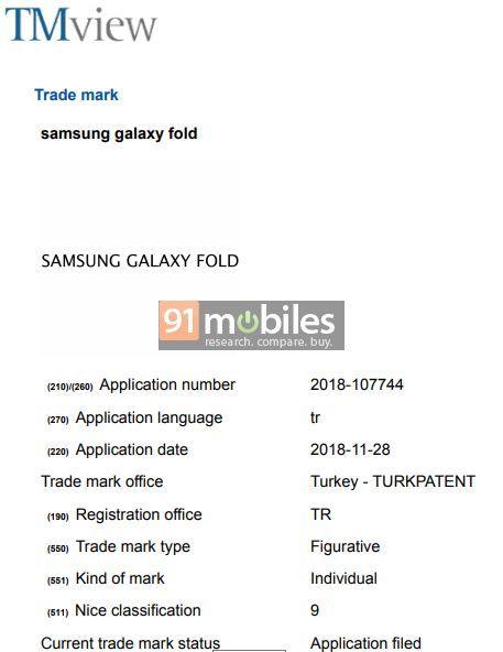 Samsung Galaxy Fold trademark