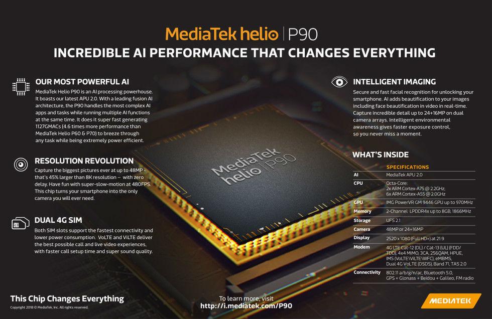 MediaTek Helio P90 - in text