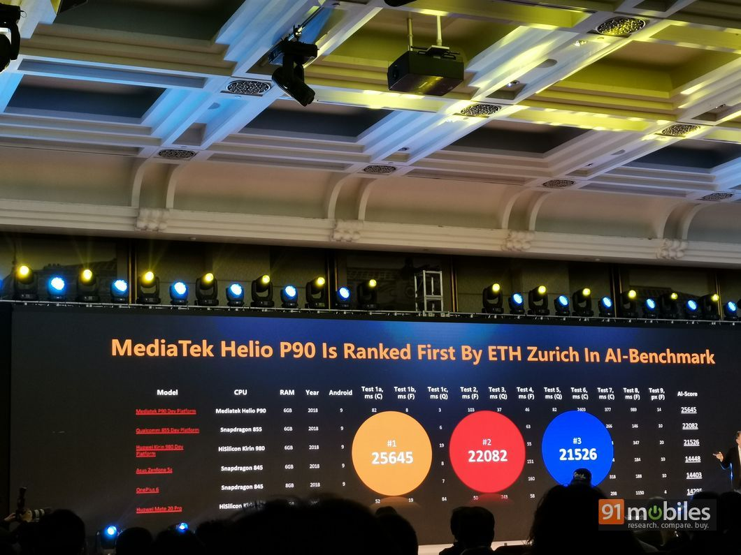 Top 5 features of the MediaTek Helio P90 SoC | 91mobiles com