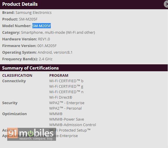 Samsung Galaxy M20 WiFi certification