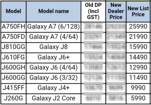Samsung price cut