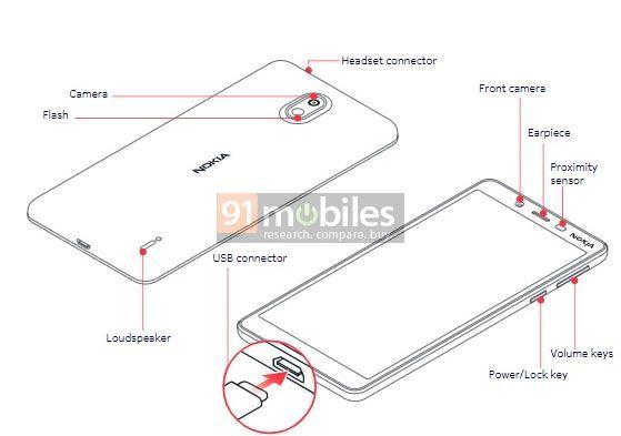 Nokia 1 Plus FCC