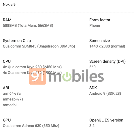 Nokia 9 PureView Google Play Console specs