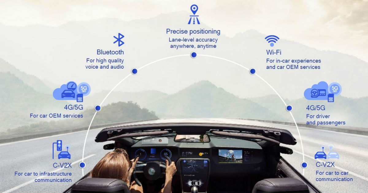 MWC 2019: Qualcomm announces new Wi-Fi 6 chipset, Automotive