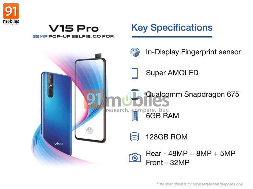 Vivo V15 Pro spec sheet