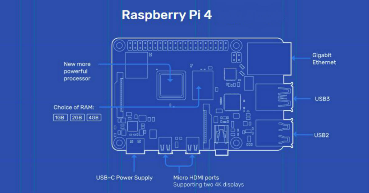 Raspberry Pi 4 with upgraded processor launched with no price hike