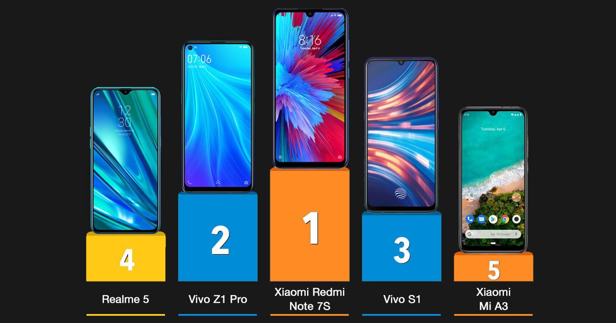 Best gaming smartphones priced under Rs 15,000: August 2018