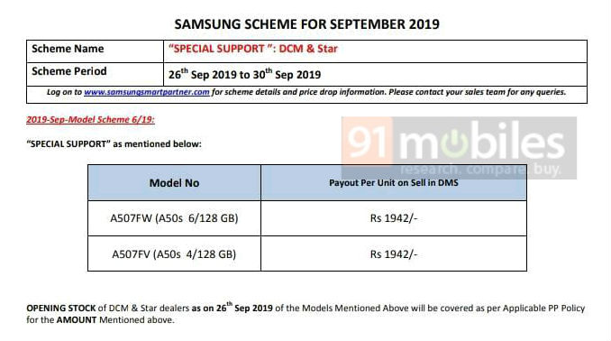Samsung Galaxy A50s price slashed by Rs 2,000 in offline stores