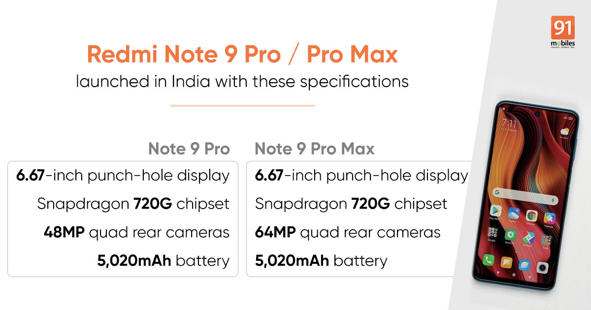 Redmi Note 9 Pro And Redmi Note 9 Pro Max Launched In India