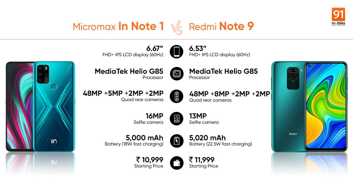 Micromax In Note 1 Vs Redmi Note 9 Price In India Specs Compared 91mobiles Com