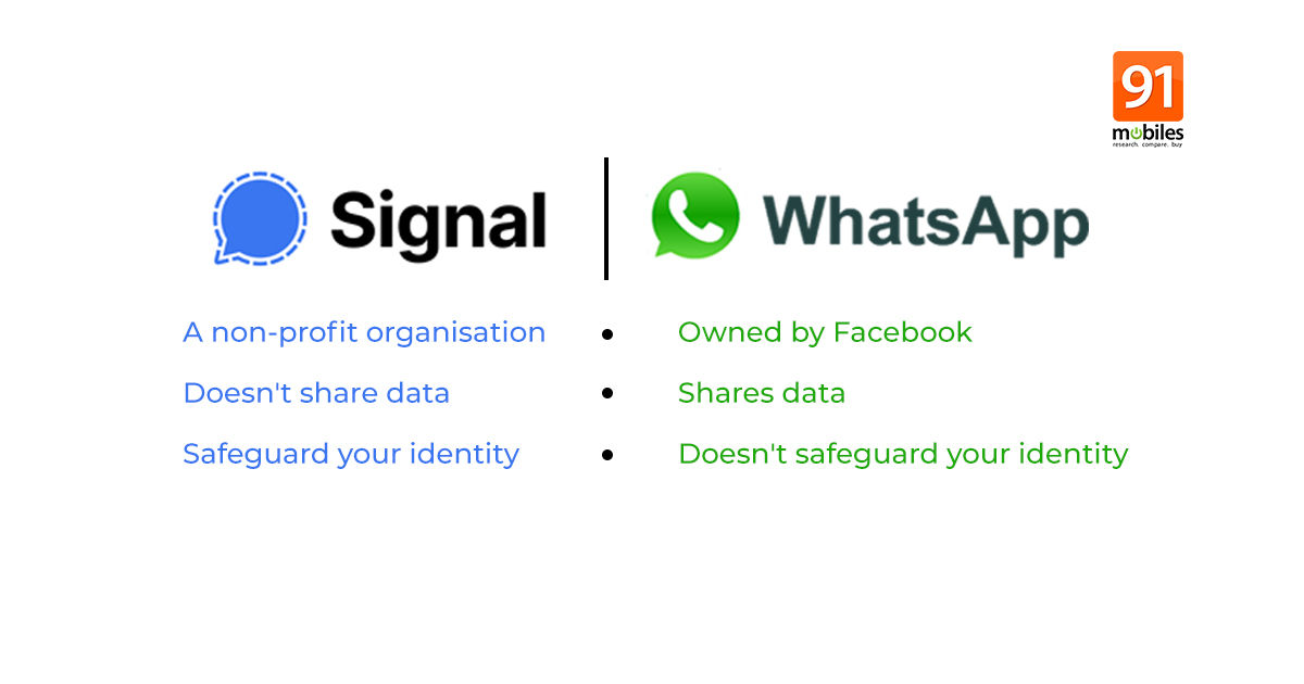 WhatsApp alternative Signal app explained: What is it and ...
