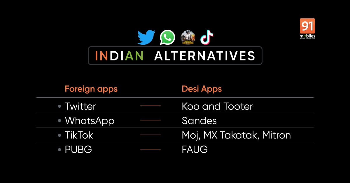Koo sandes faug and other Indian apps