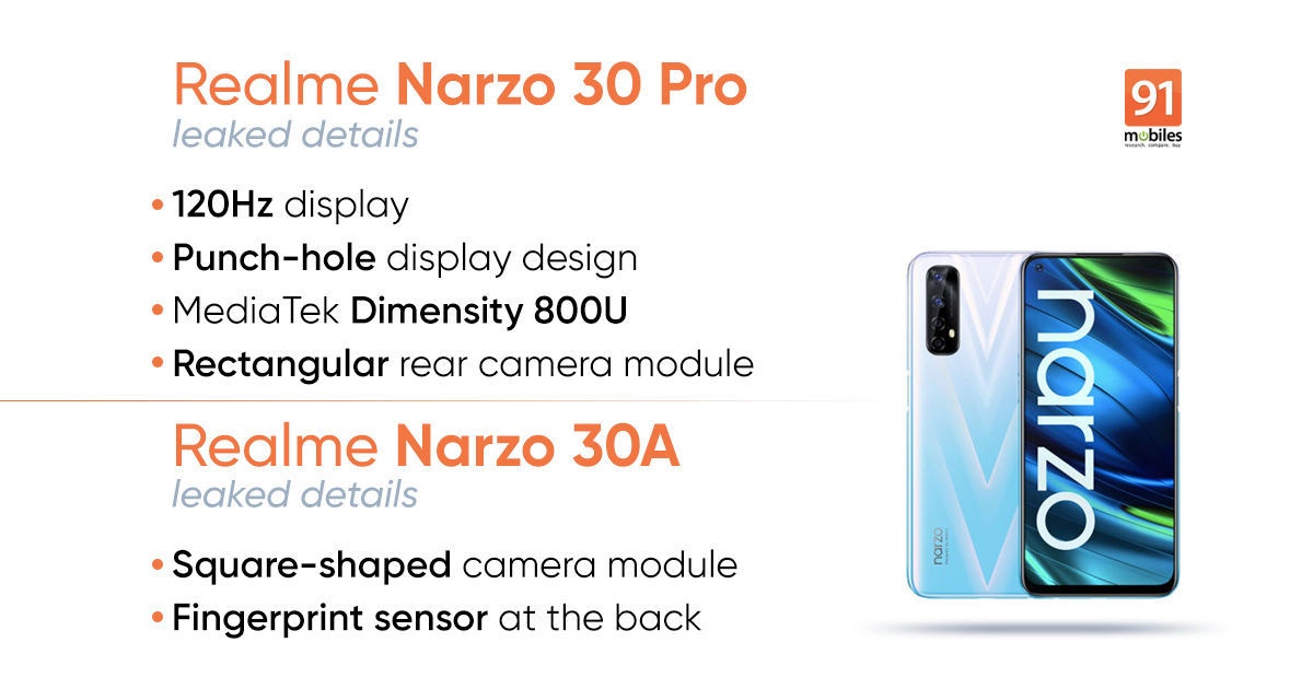 Realme Narzo 30 series roundup: launch date, expected prices in India, specs - 91mobiles