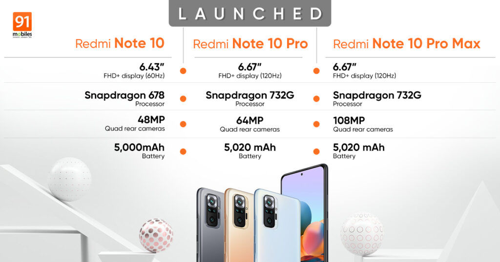 Smartphones launched in India in March 2021: Redmi Note 10, OnePlus 9, Realme 8, and more