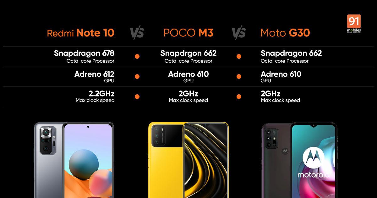 Redmi Note 10 vs Moto G30 vs POCO M3: benchmark and gaming comparison