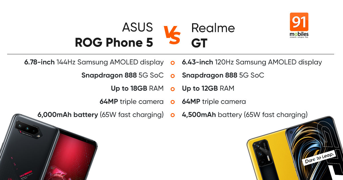 ASUS ROG Phone 5 vs Realme GT: two Snapdragon 888 phones face off - 91mobiles
